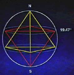 http://davidpratt.info/physics/pattern30.jpg